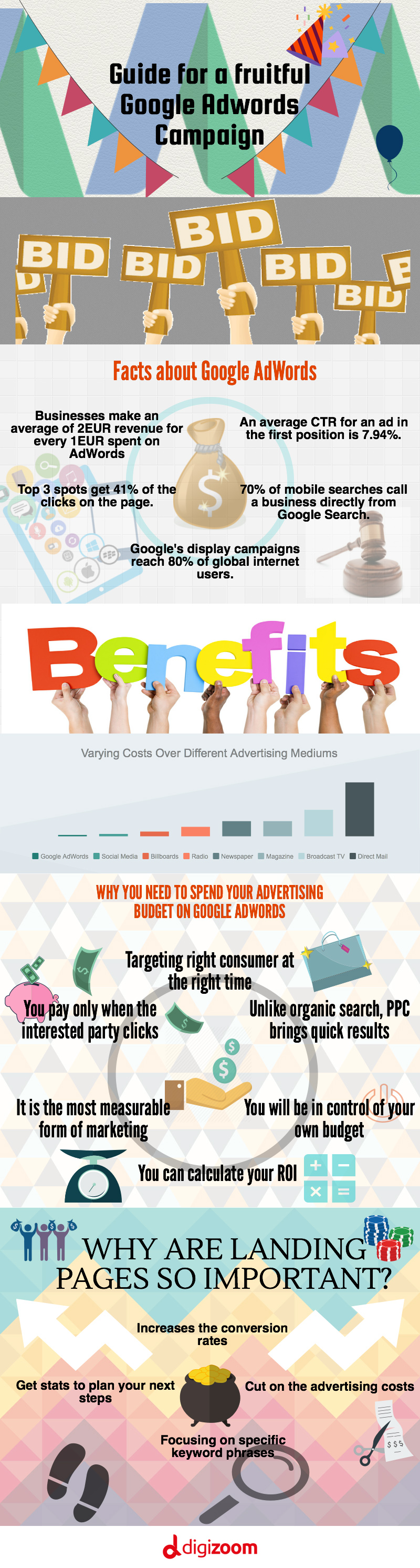 guide-adwords-campaign.jpg
