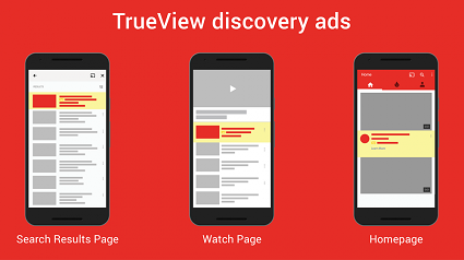Youtube TrueView Shopping Ads